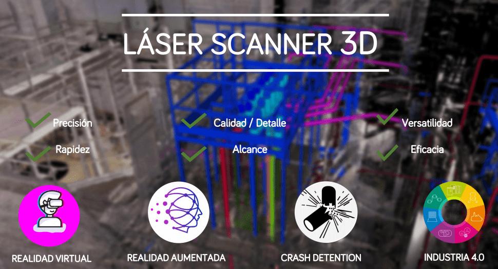 La tecnología láser 3D en Nirosa